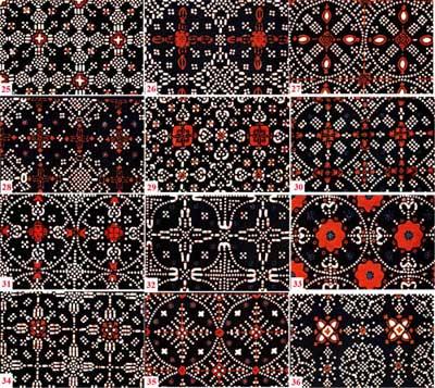 Batik Jogja (Nitik Bendi)
